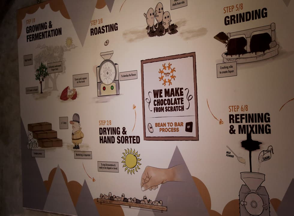 Pipiltin Presents Chocolate with Playful Approach